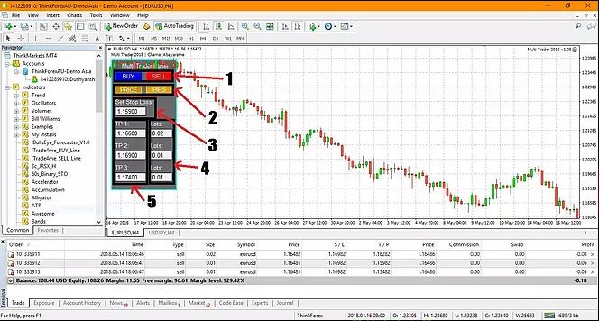 Multi Trader | Day Finance Ltd